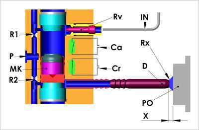 MAWOMATIC开关,MAWOMATIC测量和控制系统
