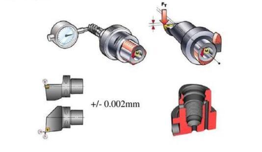 CAPTO刀柄检测专用气动量仪