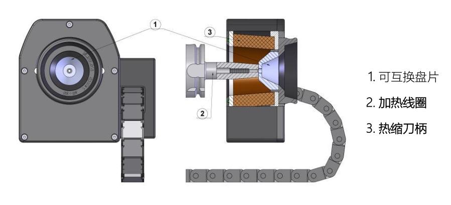 刀柄热缩机中的铁氧体隔热止动盘片的重要作用!